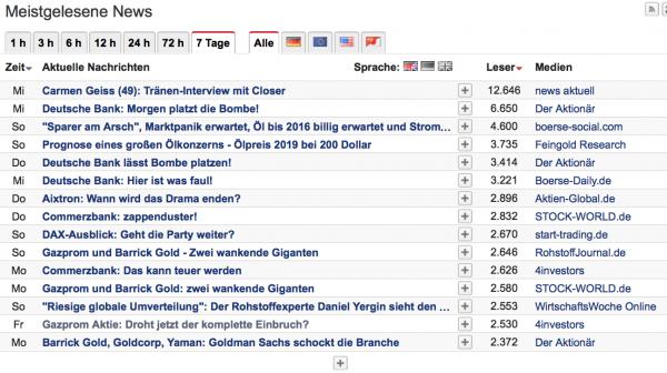 Bildschirmfoto von Finanznachrichten.de
